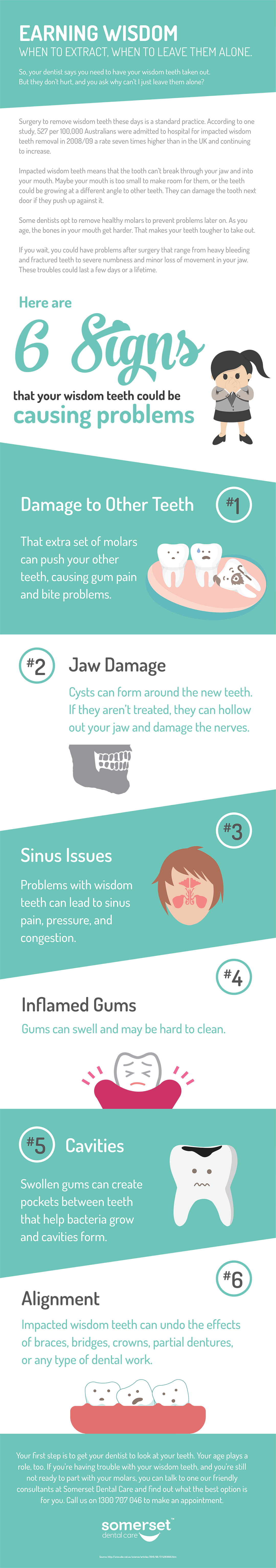 Infographic - Should You Extract Your Wisdom Teeth